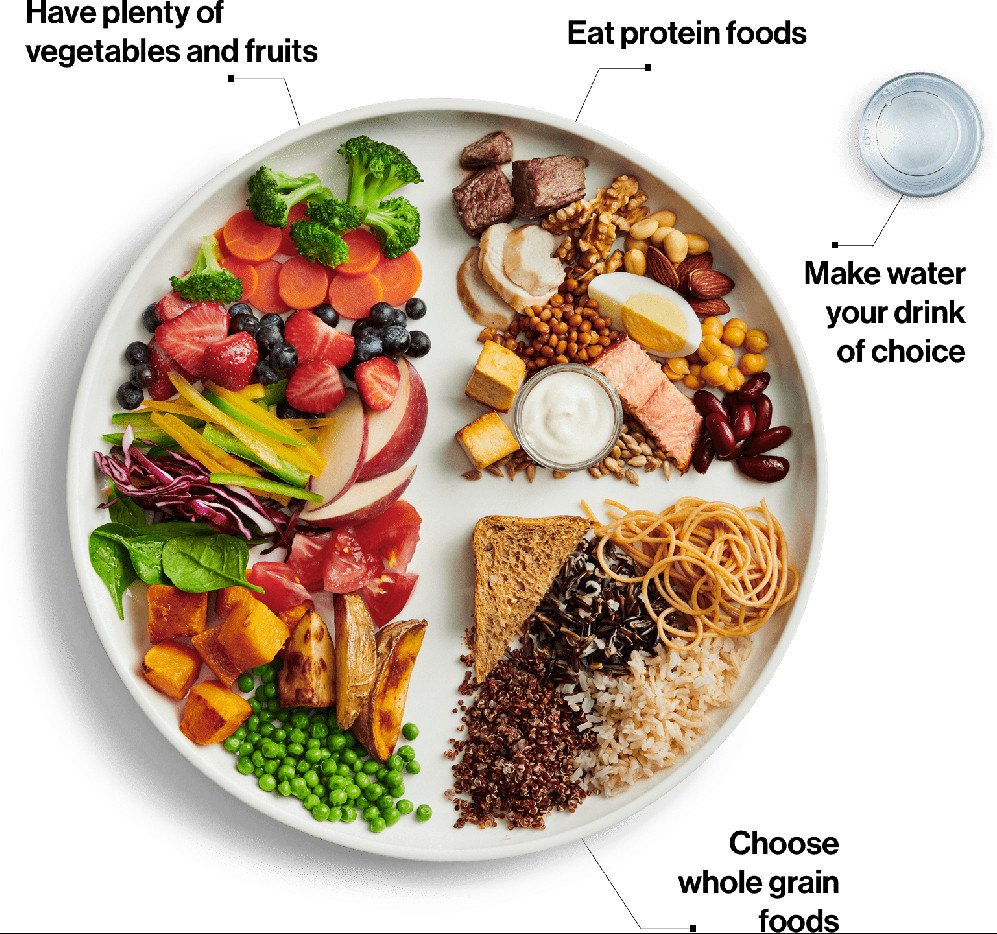 What Is Type 1 Diabetes? - Canada Food Guide
