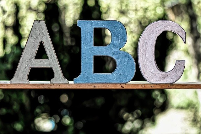 How to Goal Plan - ABC's of goal setting