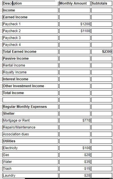Basic Budget Part 1