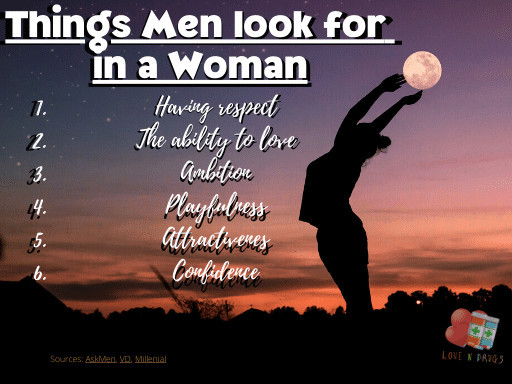 Things men look for in a woman