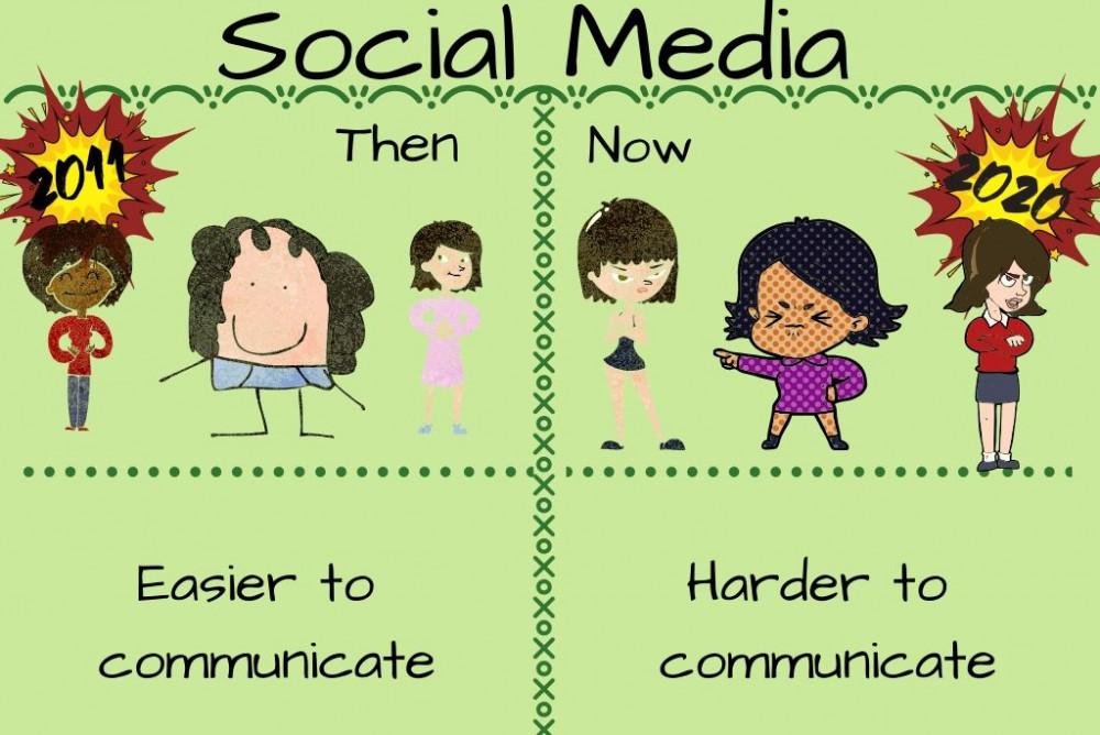 Social Media Then & Now