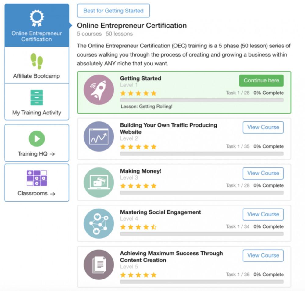 Wealthy Affiliate Training Online Entrepreneur Certification
