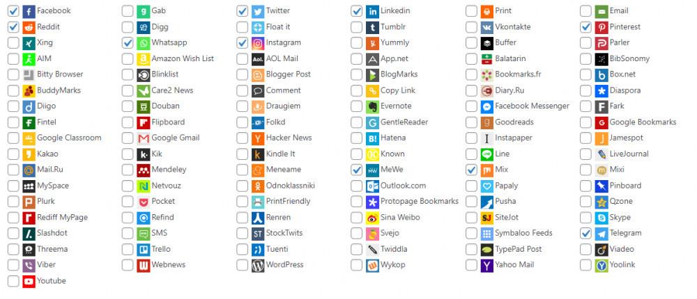 Where To Share Blog Posts - Sassy Social Plugin - 91 Websites