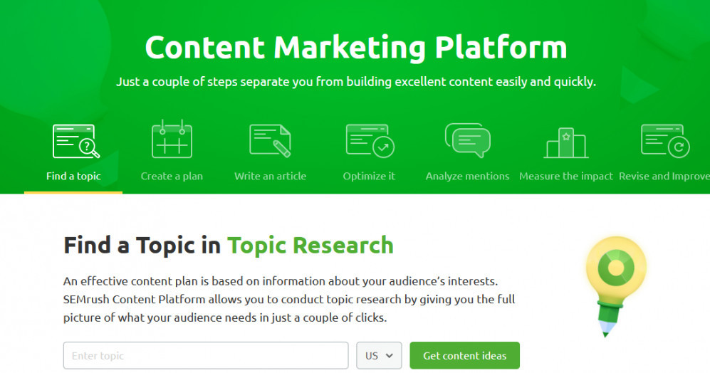 SEMrush content marketing platform