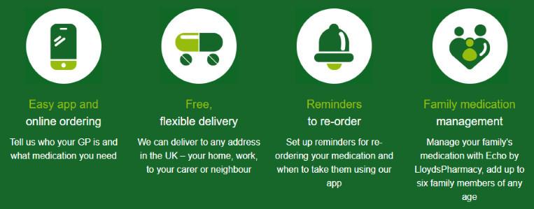 Lloyds Online Pharmacy Prescription Service