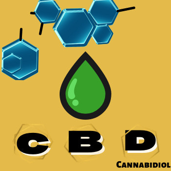 Is CBD Legal In all States
