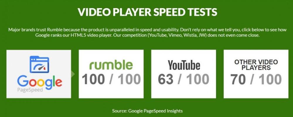 Rumble Speed