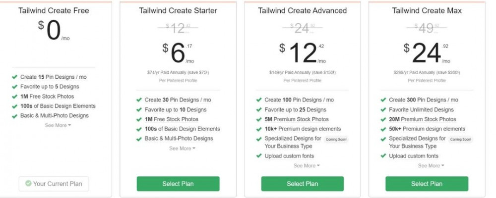 Tailwind Create Prices