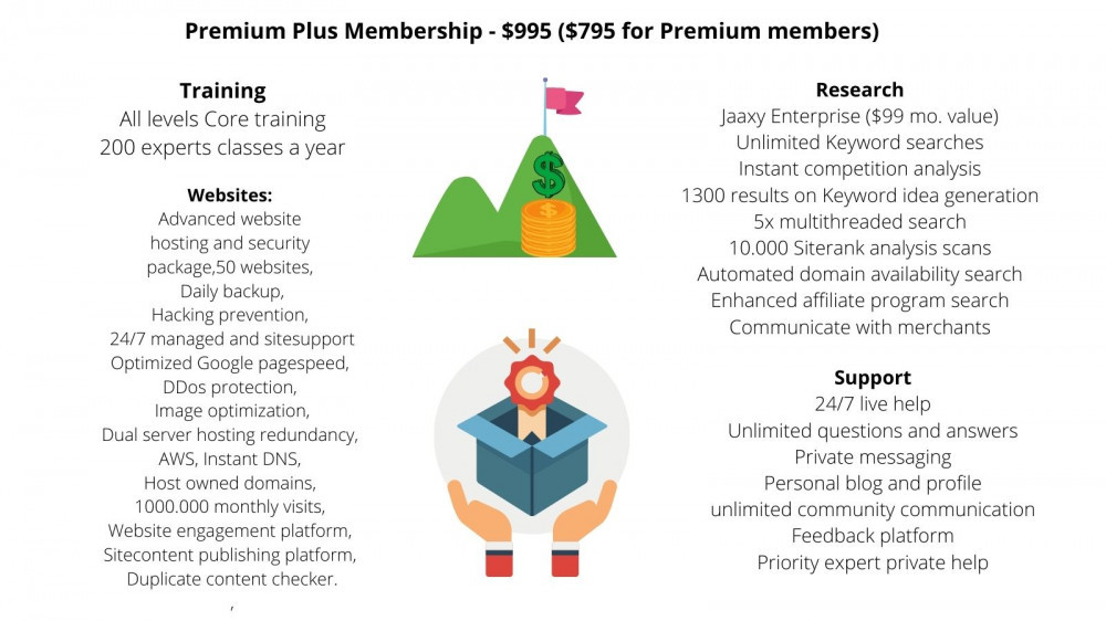 Premium plus features.