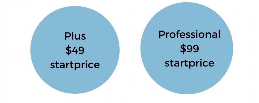 Getresponse Prices