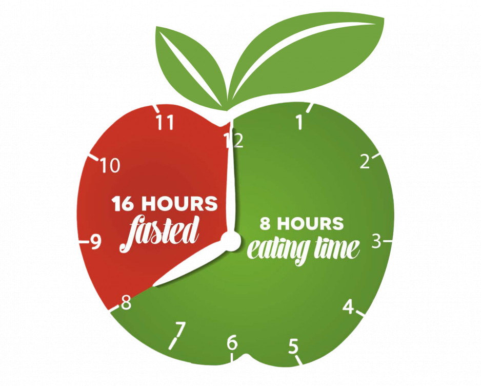 What is the Intermittent Fasting Diet - eating time