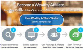 Wealthy-Affiliate-Training