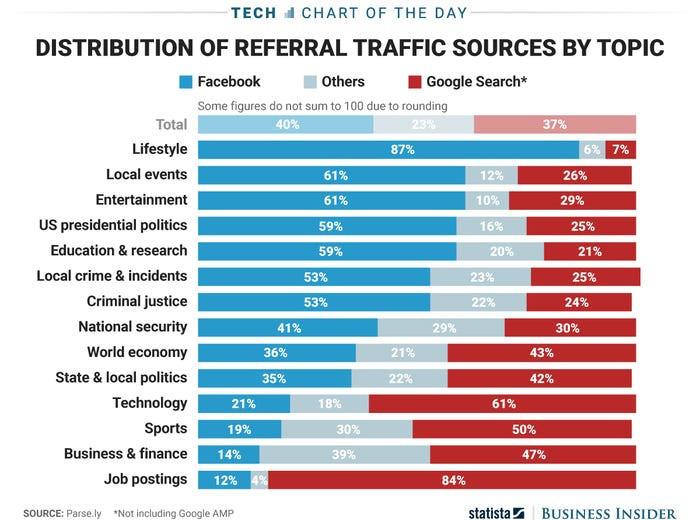 Chart-Business-Insider
