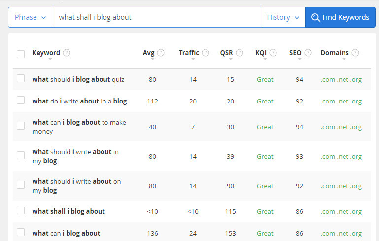 jaxxy-keyword-research-results-for-what-shall-I-blog-about