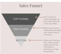 multiple-income-funnel-review