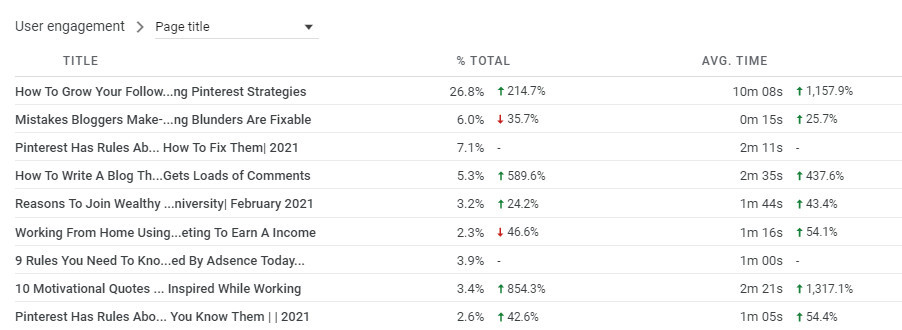 Page-Analytics-screenshot