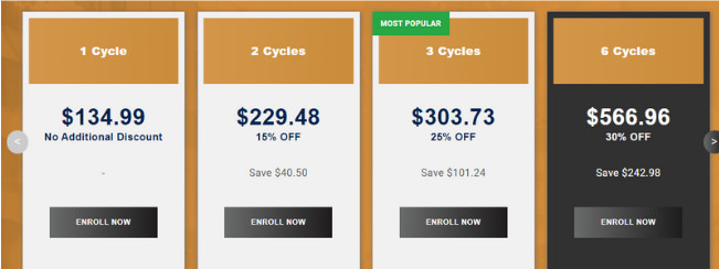 The cost of 1090 method-cycles