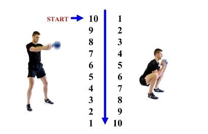Goblet Squat Kettlebell Swing Ladder Workout