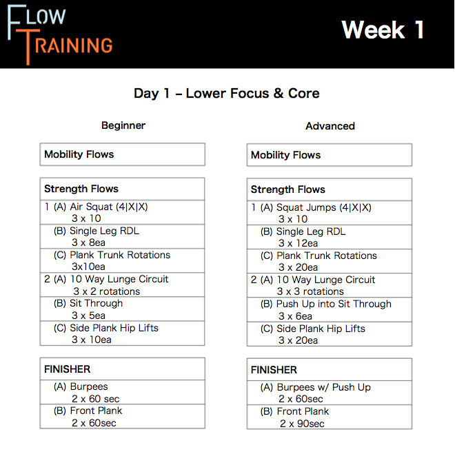 The Beginner & Advanced Day 1 Week 1 Workouts From Bodyweight Training: Reimagined