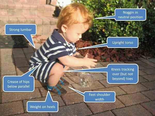 A Child Sitting in the Squat Position