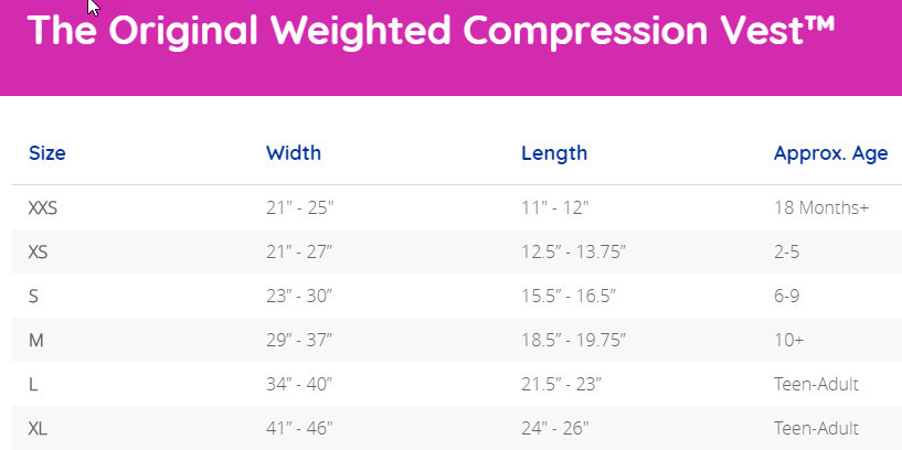 Weighted Compression Vest