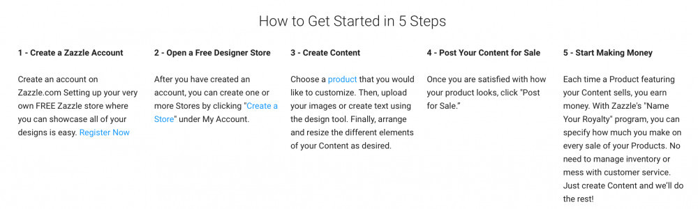 How to get started on Zazzle