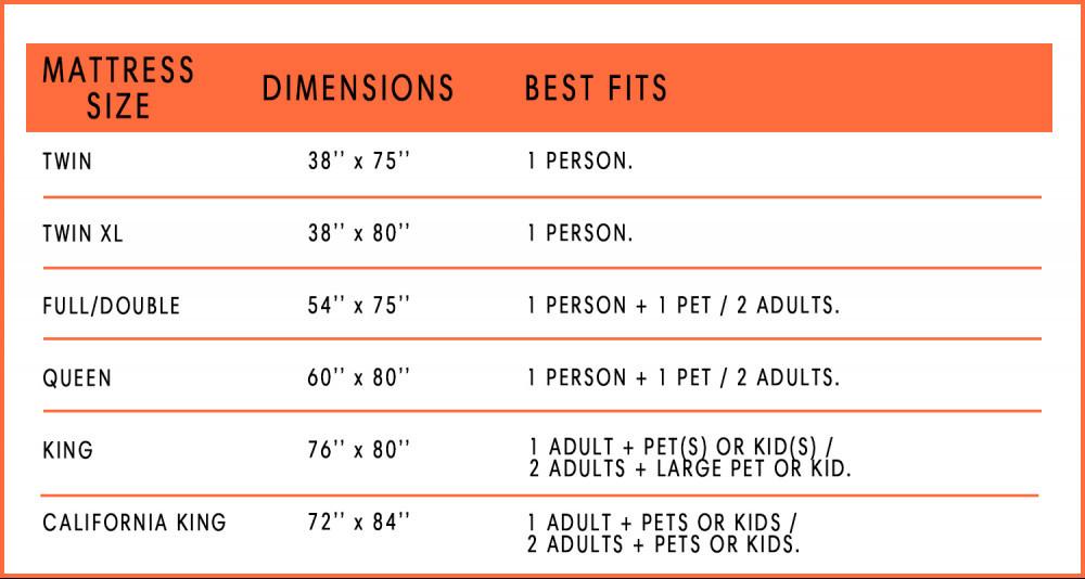 Mattress size recommendation | Your Casa Concept