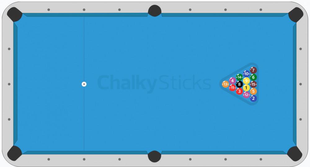 8 ball table set up