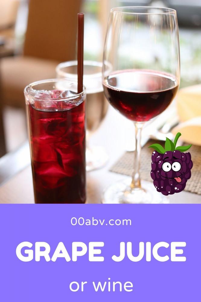 Grape Juice or Alcohol-Free Wine