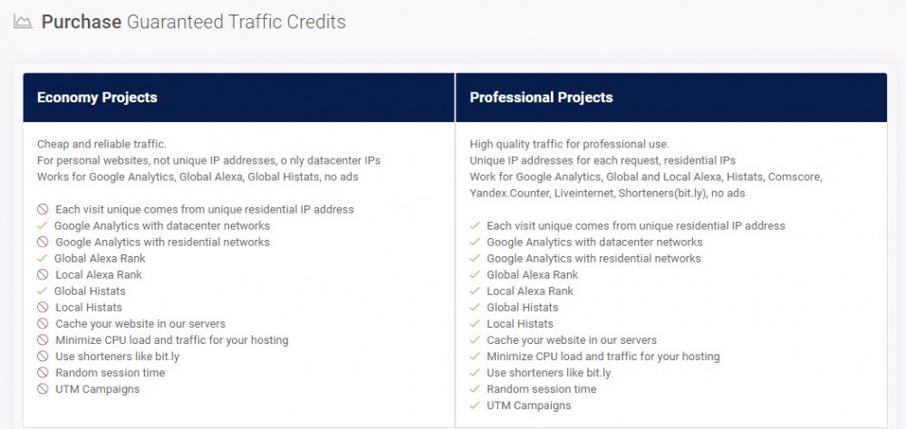 spark traffic economy and professional projects