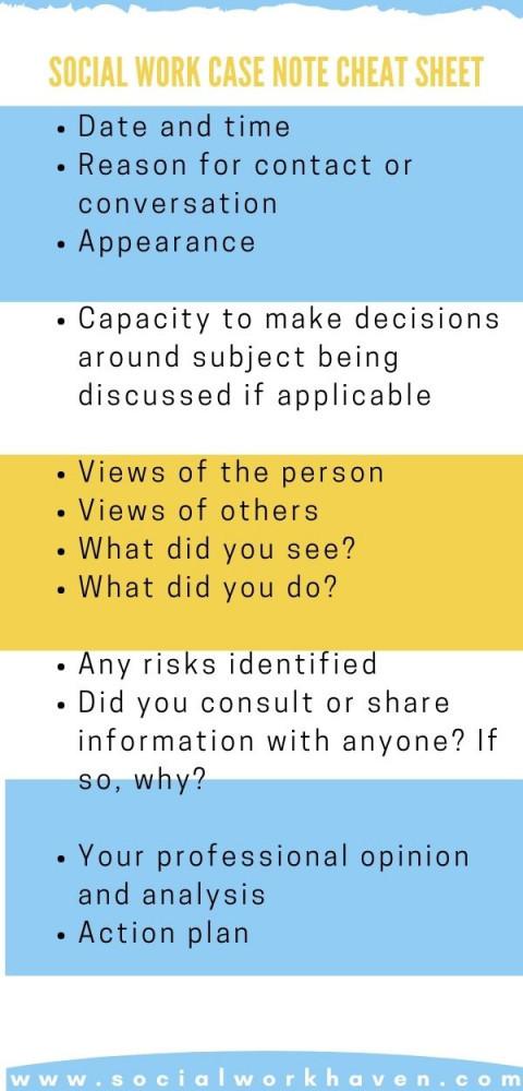 social work sample case note