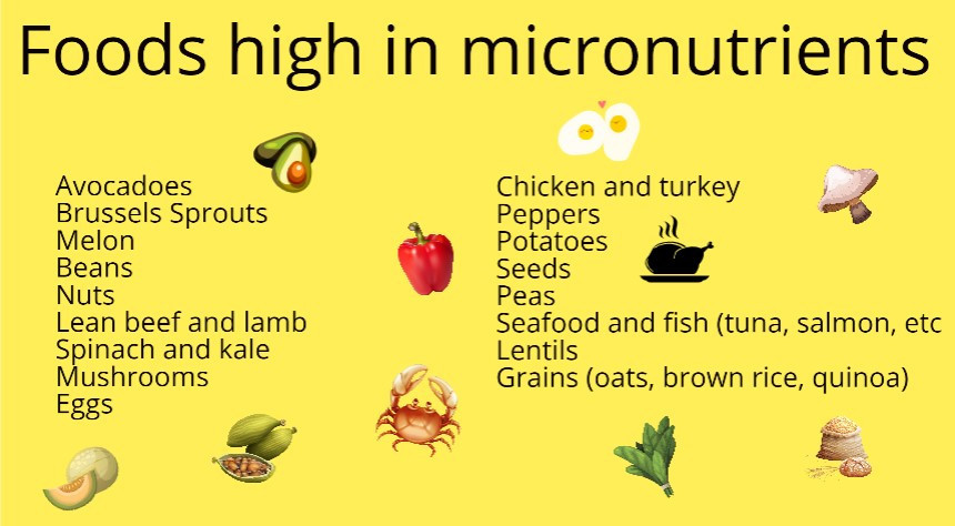 A graphic listing foods high in micronutrients