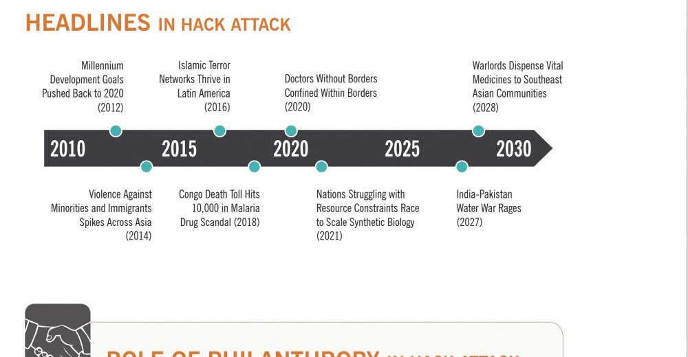 hack attacks