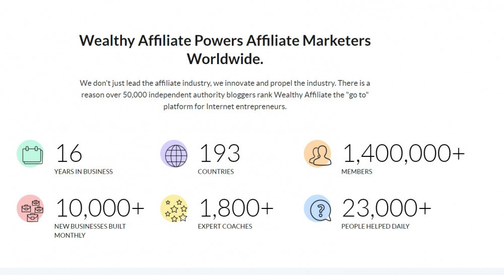 Wealthy Affiliate Affiliate Marketers worldwide