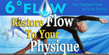 Six degree flow banner