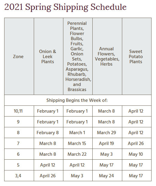 Burpee Shipping Schedule by zone