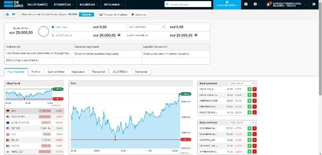 de giro trading platform