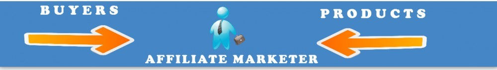 How Exactly Does Affiliate Marketing Work