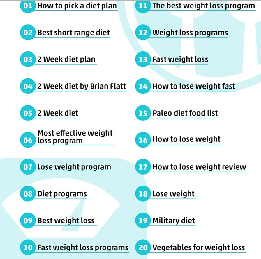 Keywords for the 2 week diet