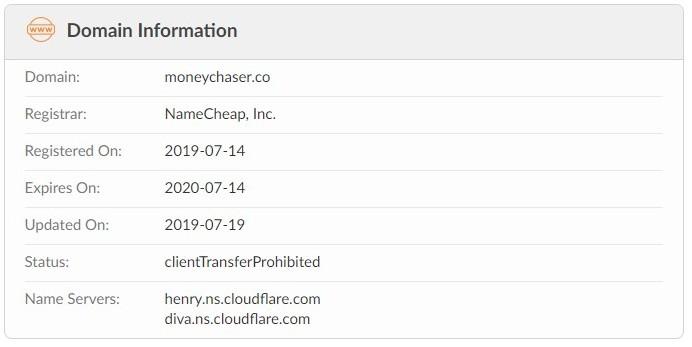 moneychaser co domain information registered date