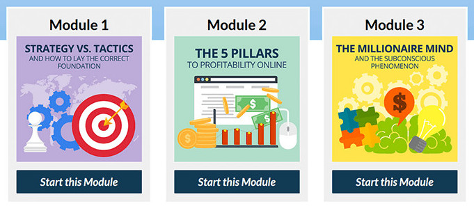 the profit shortcut training