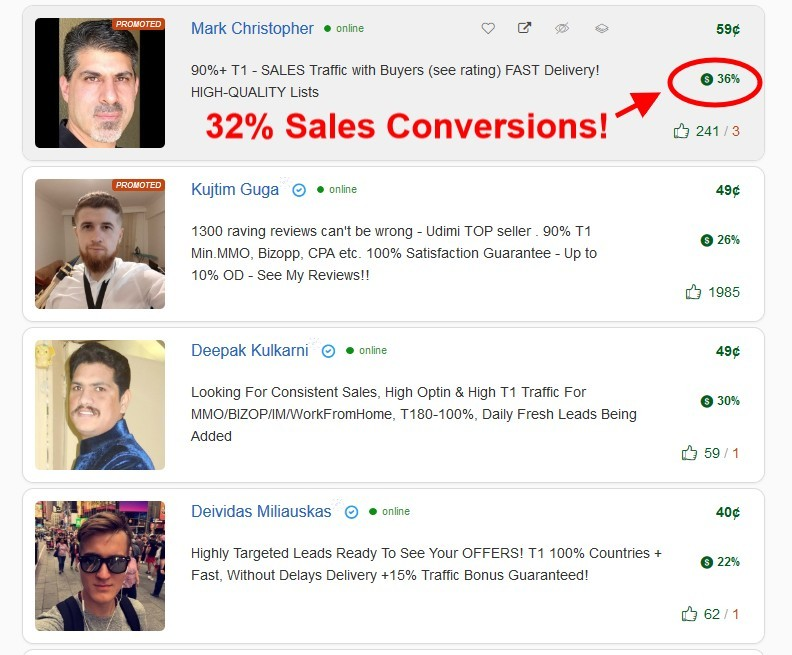 36 percent sales conversions proof