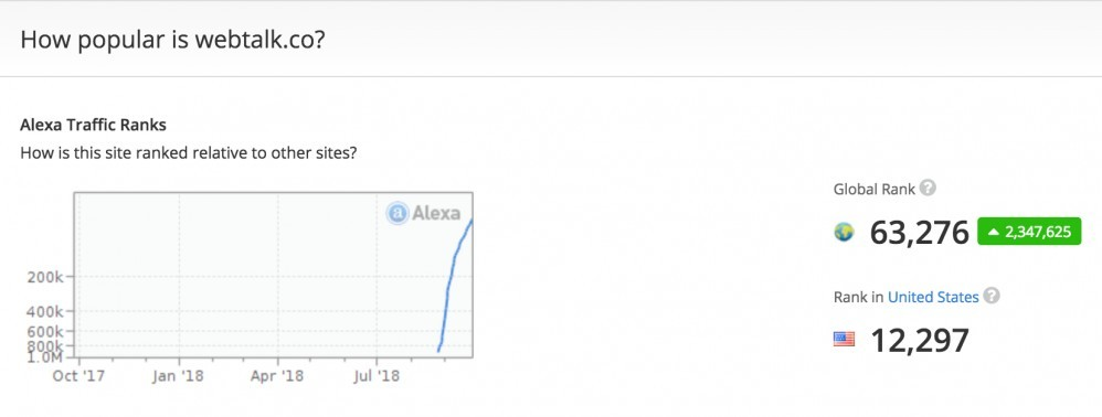 Alexa Rank Webtalk