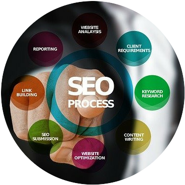 learn to seo with Wealthy Affiliate
