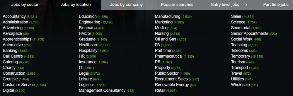 TotalJobs UK job categories