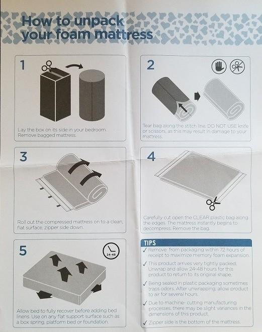 rv replacement mattress