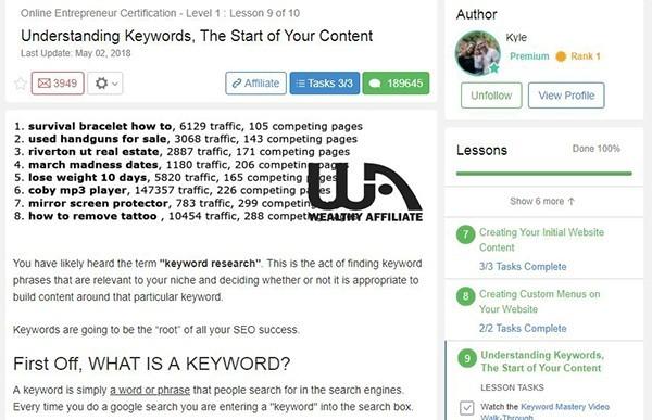 keywords free course training