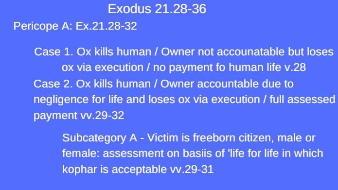 exodus 21.28-36 literary structure