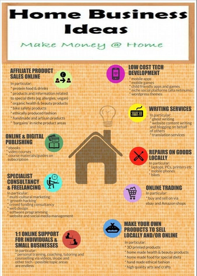 What It Takes To Start A Home Business