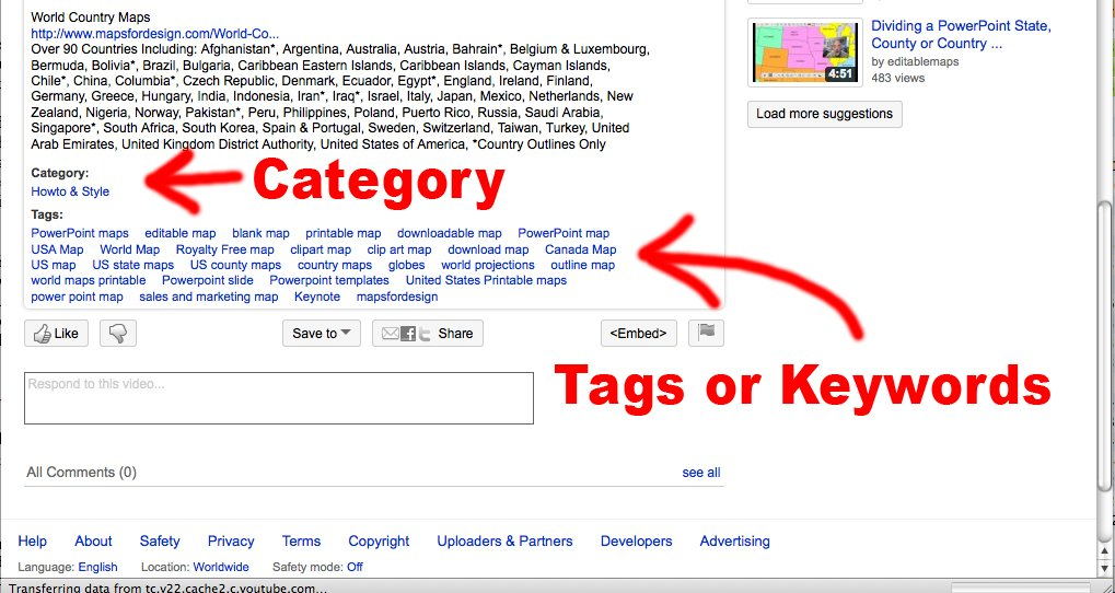 How Meta Tags Influence SEO And Ranking